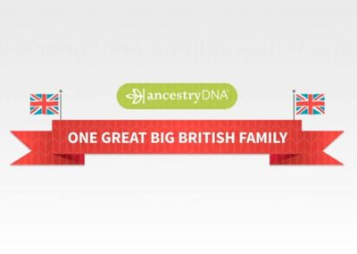 Ancestry Infographic