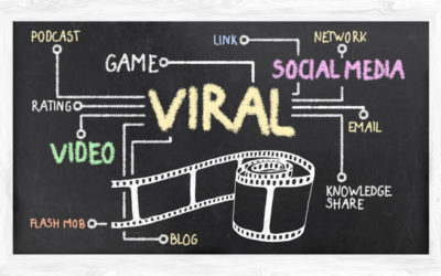 What Is Viral Video Marketing? How To Create A Viral Video Success (+3 Case Studies)