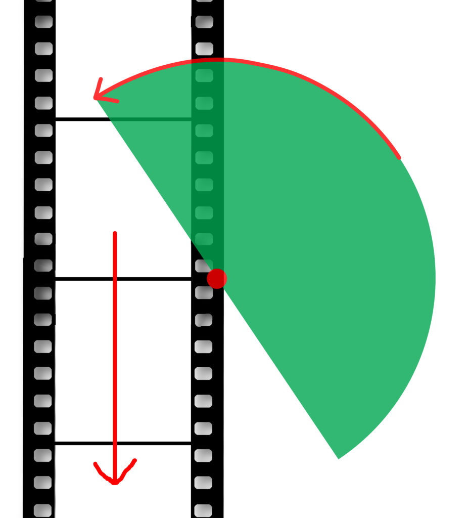 Shutter angle on a film camera