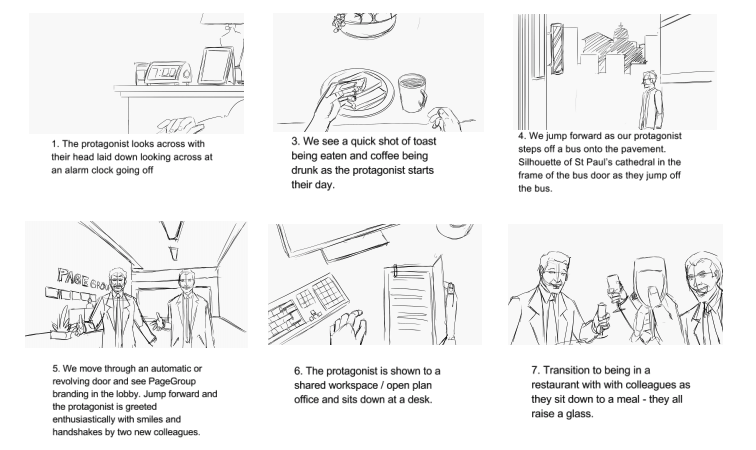 How to Use a Successful Storyboard for your Corporate Film